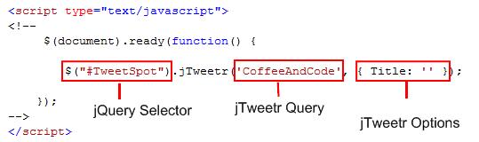 jTweetr Code